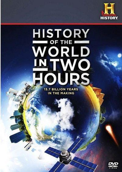 History of the World in Two Hours – Istoria lumii în două ore (2011).